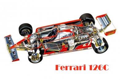 Ferrari 126C: Ferrari tarihinin tur...
