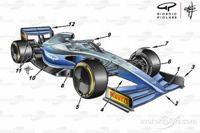 Giorgio Piola'nın 2021 F1 kuralları...