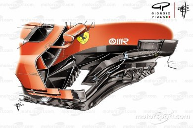 Teknik analiz: 2019 F1 sezonundaki ...